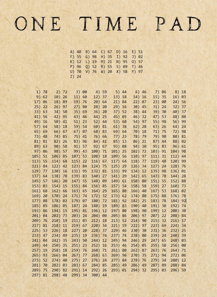 Transmission from Nowhere: Numbers Stations – The Dark